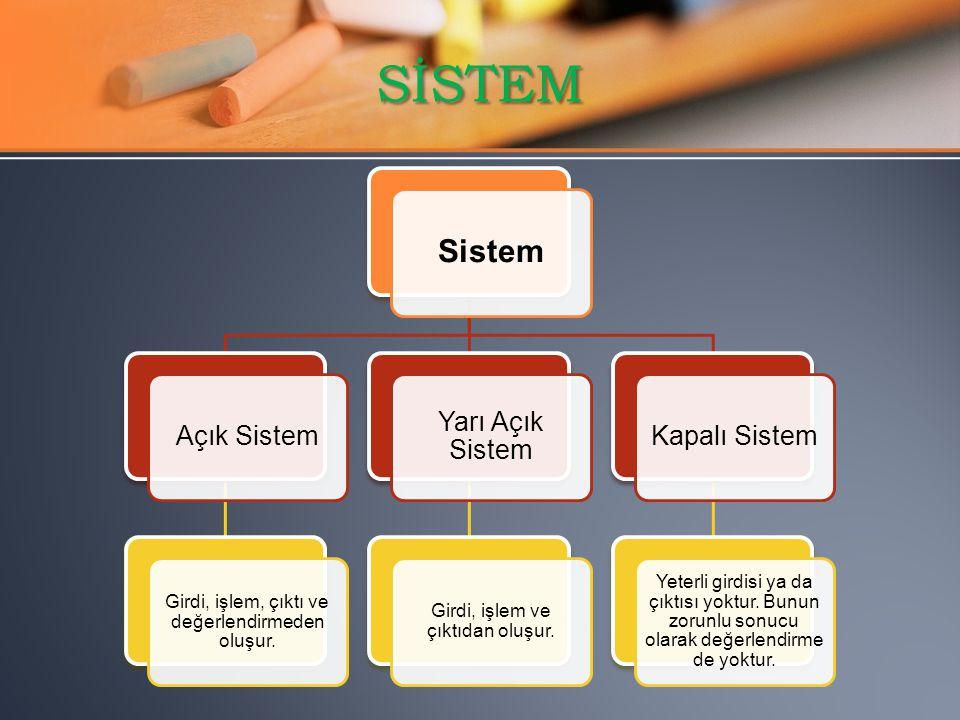 SİSTEM Sistem Açık Sistem Yarı Açık Sistem Kapalı Sistem