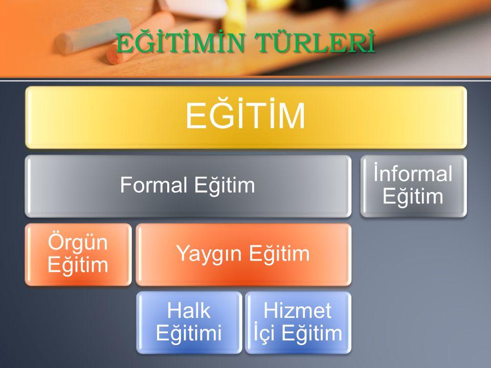 EĞİTİM EĞİTİMİN TÜRLERİ Formal Eğitim Örgün Eğitim Yaygın Eğitim