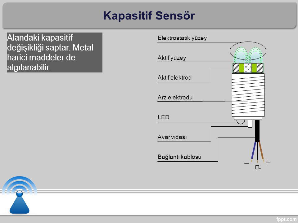 Kapasitif Sensör Alandaki kapasitif değişikliği saptar. Metal harici maddeler de algılanabilir. Bağlantı kablosu.