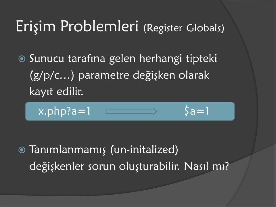 Erişim Problemleri (Register Globals)