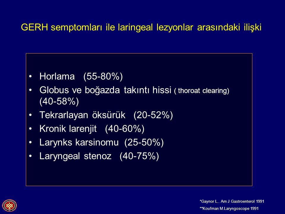 GERH semptomları ile laringeal lezyonlar arasındaki ilişki
