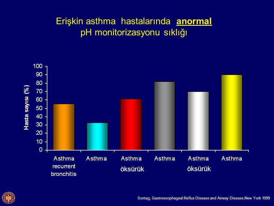 Erişkin asthma hastalarında anormal pH monitorizasyonu sıklığı