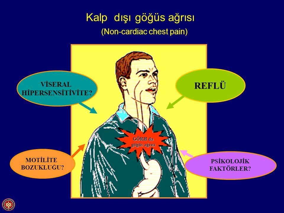 Kalp dışı göğüs ağrısı (Non-cardiac chest pain)