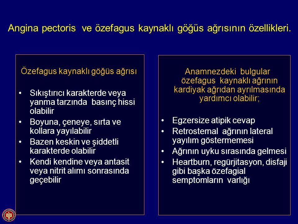 Angina pectoris ve özefagus kaynaklı göğüs ağrısının özellikleri.