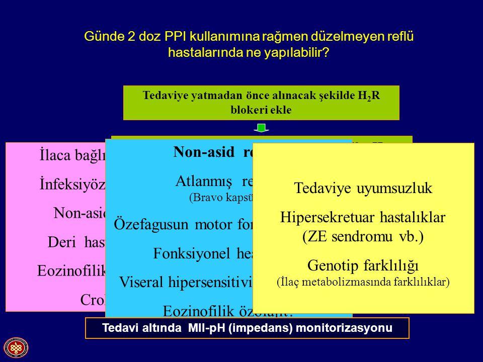 Non-asid reflü İlaca bağlı özofajit