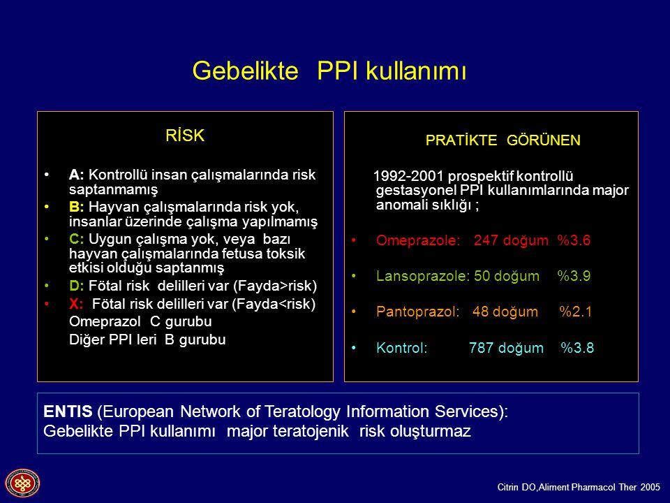 Gebelikte PPI kullanımı