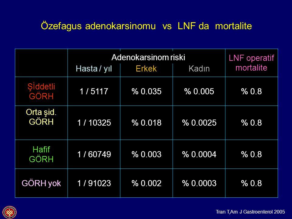 Özefagus adenokarsinomu vs LNF da mortalite