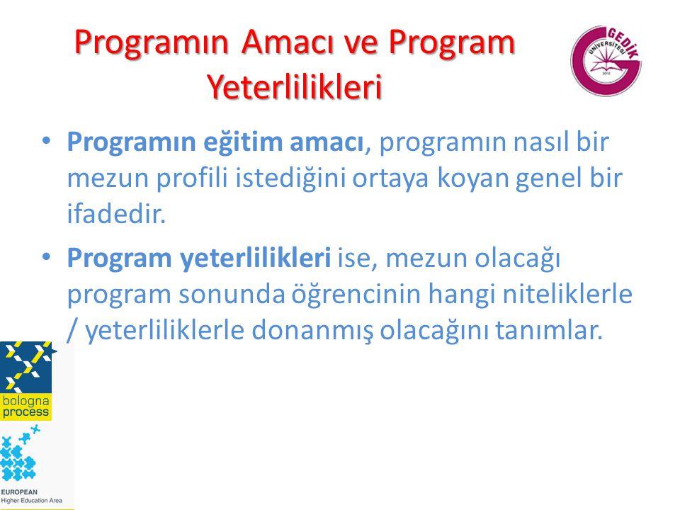 Programın Amacı ve Program Yeterlilikleri