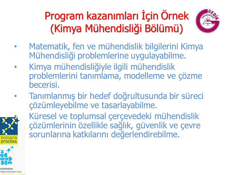 Program kazanımları İçin Örnek (Kimya Mühendisliği Bölümü)