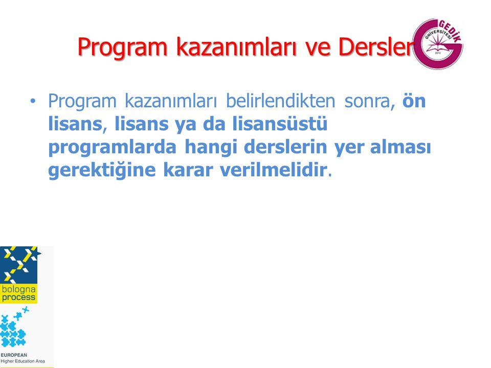 Program kazanımları ve Dersler