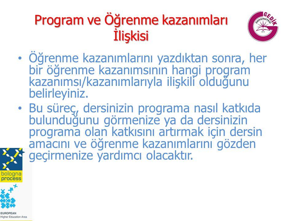 Program ve Öğrenme kazanımları İlişkisi