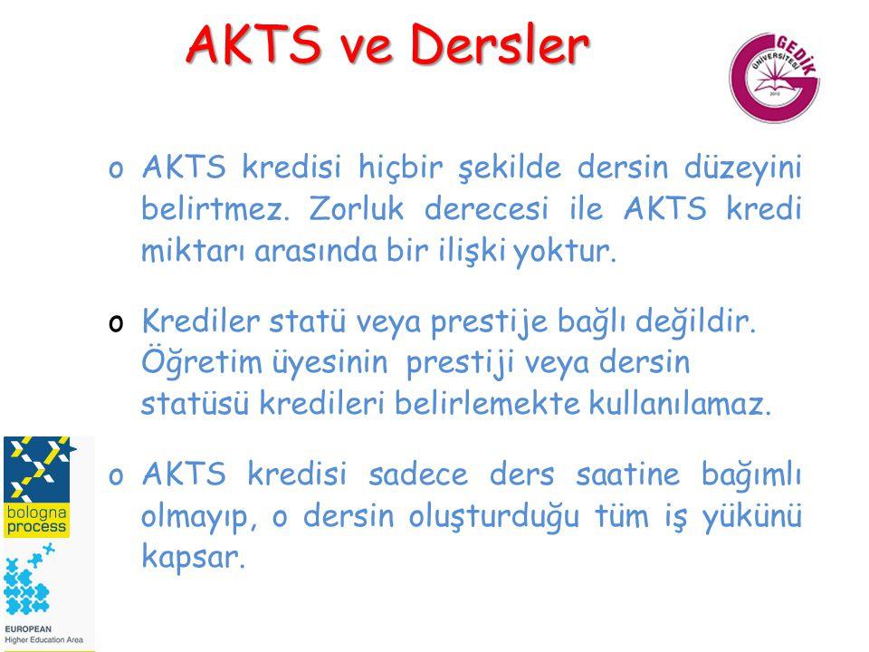 AKTS ve Dersler AKTS kredisi hiçbir şekilde dersin düzeyini belirtmez. Zorluk derecesi ile AKTS kredi miktarı arasında bir ilişki yoktur.