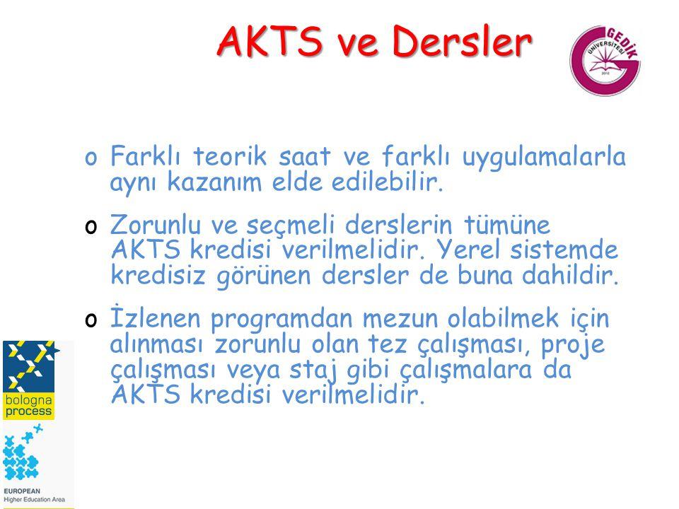 AKTS ve Dersler Farklı teorik saat ve farklı uygulamalarla aynı kazanım elde edilebilir.