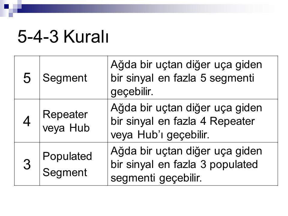 5-4-3 Kuralı 5. Segment. Ağda bir uçtan diğer uça giden bir sinyal en fazla 5 segmenti geçebilir.