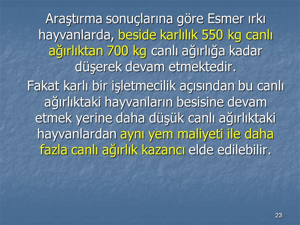 Araştırma sonuçlarına göre Esmer ırkı hayvanlarda, beside karlılık 550 kg canlı ağırlıktan 700 kg canlı ağırlığa kadar düşerek devam etmektedir.