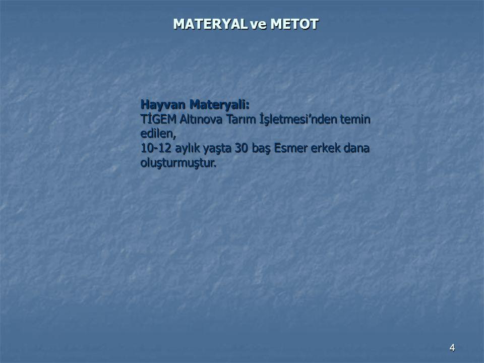 MATERYAL ve METOT Hayvan Materyali: