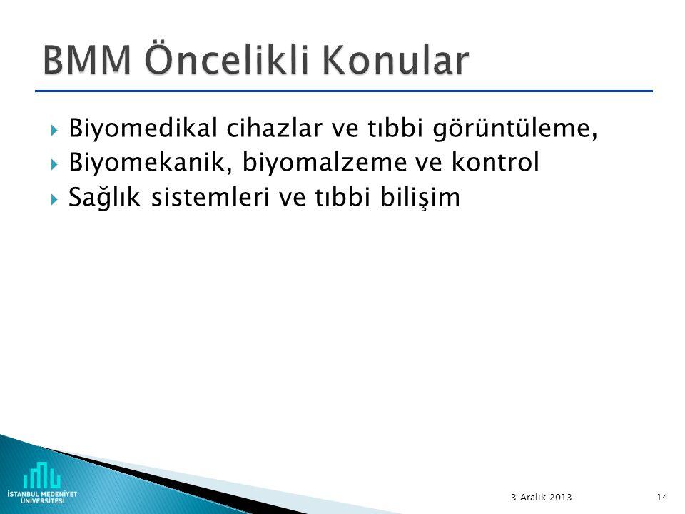 BMM Öncelikli Konular Biyomedikal cihazlar ve tıbbi görüntüleme,