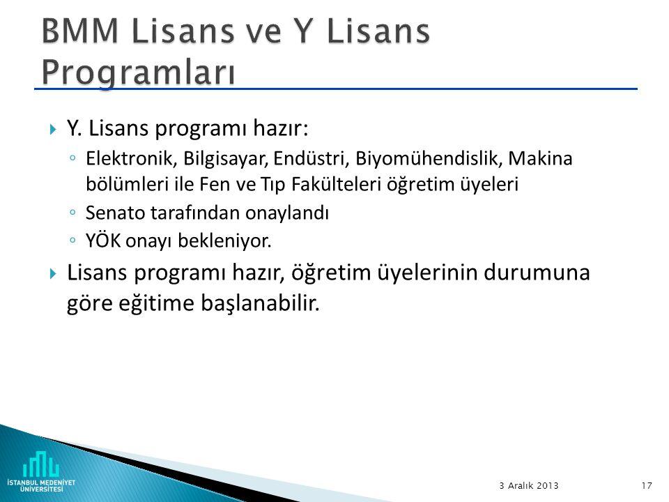 BMM Lisans ve Y Lisans Programları