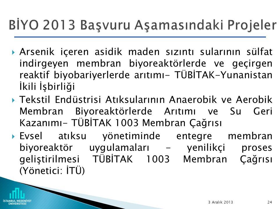 BİYO 2013 Başvuru Aşamasındaki Projeler