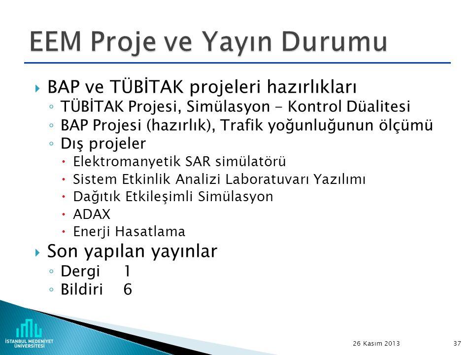 EEM Proje ve Yayın Durumu