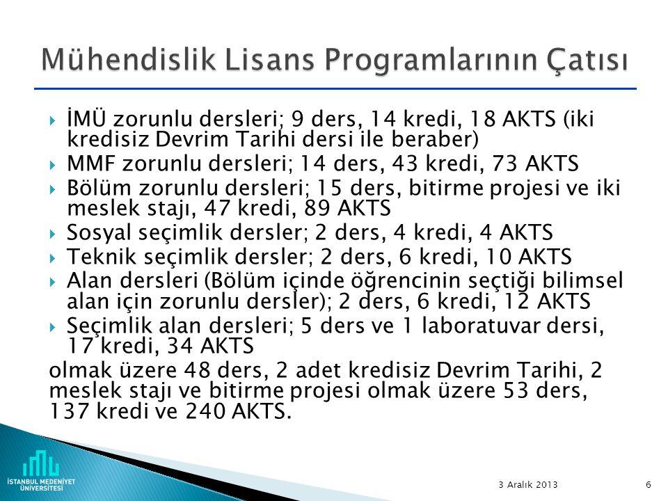 Mühendislik Lisans Programlarının Çatısı