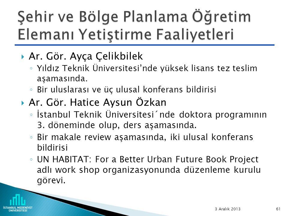 Şehir ve Bölge Planlama Öğretim Elemanı Yetiştirme Faaliyetleri