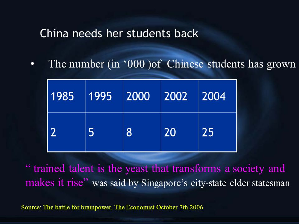 China needs her students back