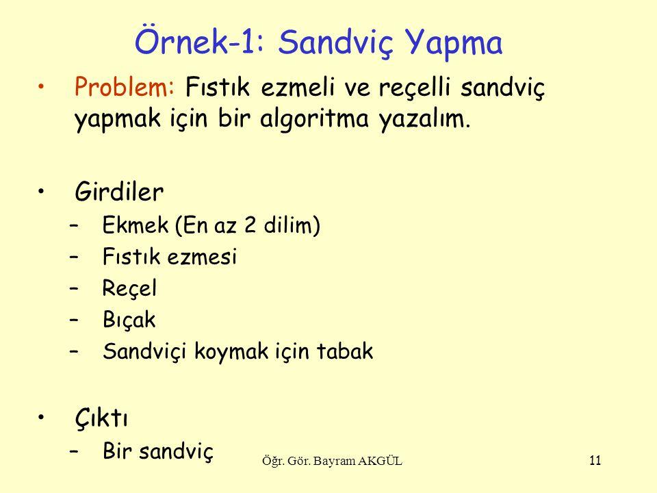 Örnek-1: Sandviç Yapma Problem: Fıstık ezmeli ve reçelli sandviç yapmak için bir algoritma yazalım.