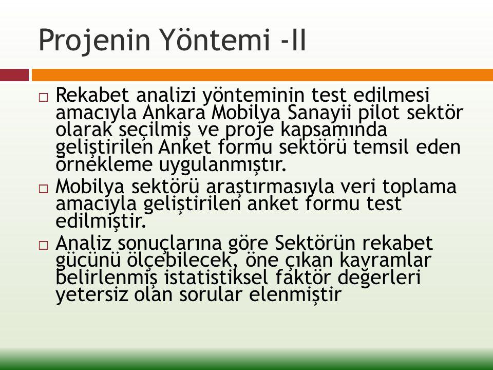 Projenin Yöntemi -II