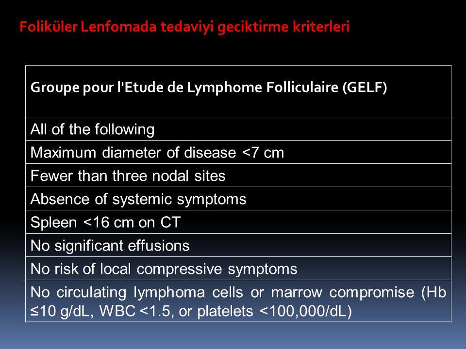 Foliküler Lenfomada tedaviyi geciktirme kriterleri