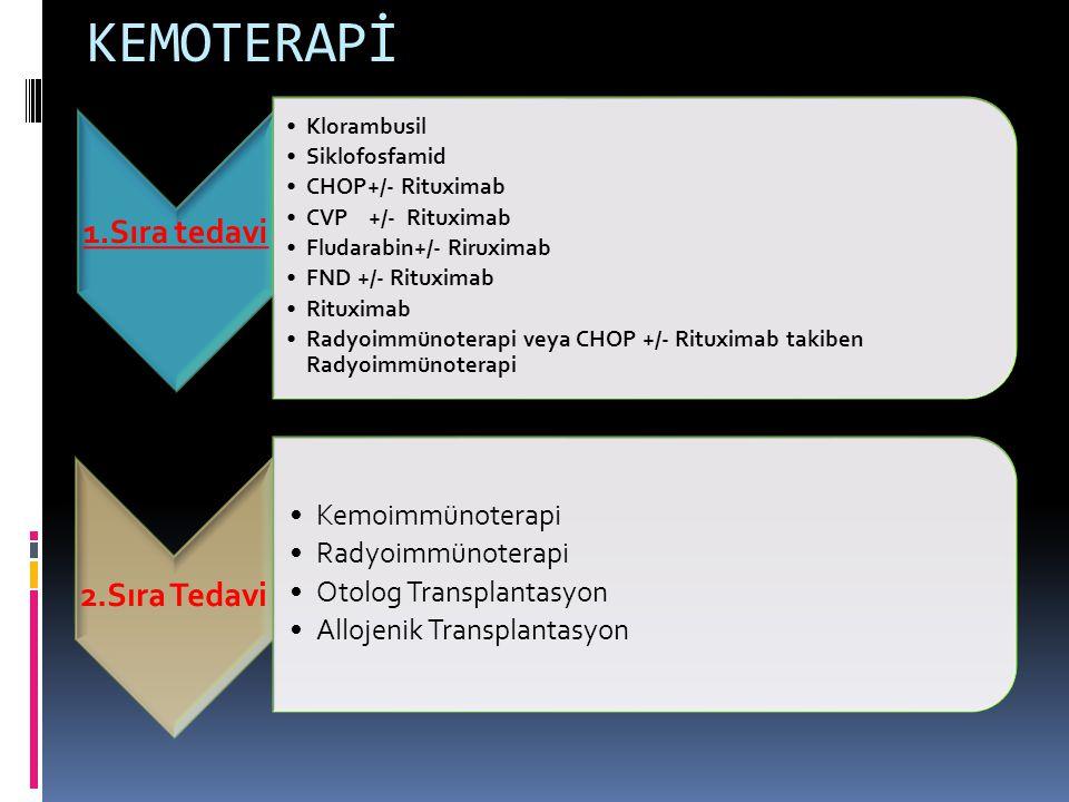 KEMOTERAPİ Kemoimmünoterapi Radyoimmünoterapi Otolog Transplantasyon