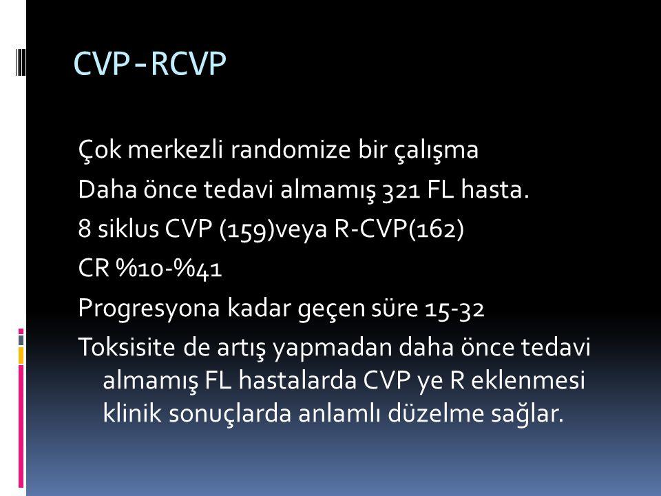 CVP-RCVP