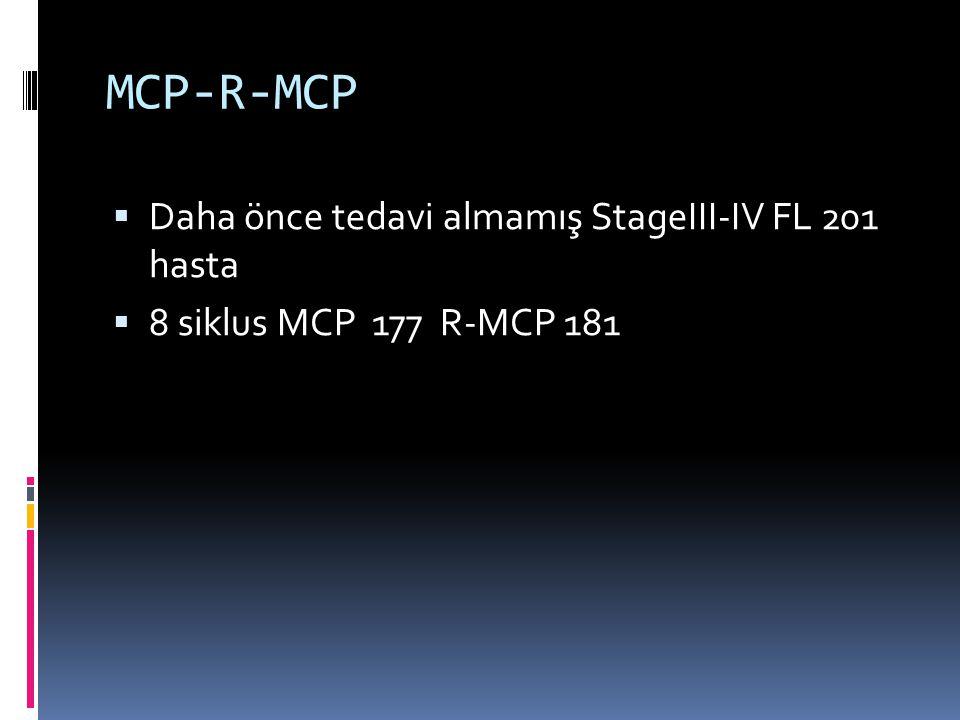 MCP-R-MCP Daha önce tedavi almamış StageIII-IV FL 201 hasta