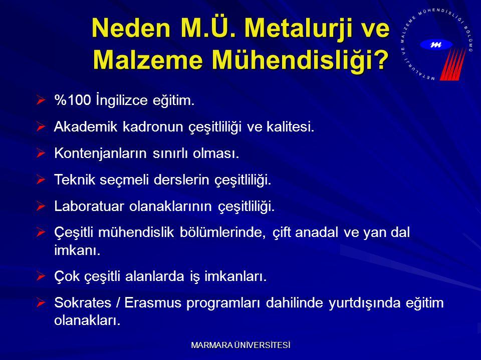 Neden M.Ü. Metalurji ve Malzeme Mühendisliği