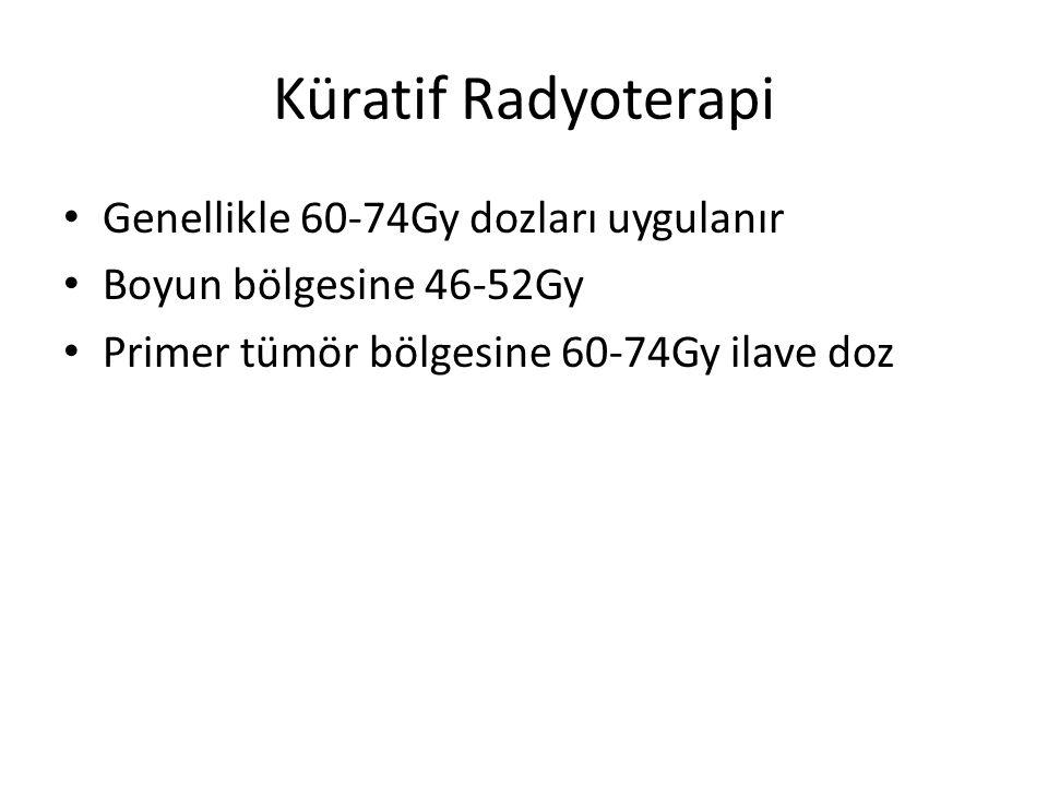 Küratif Radyoterapi Genellikle 60-74Gy dozları uygulanır