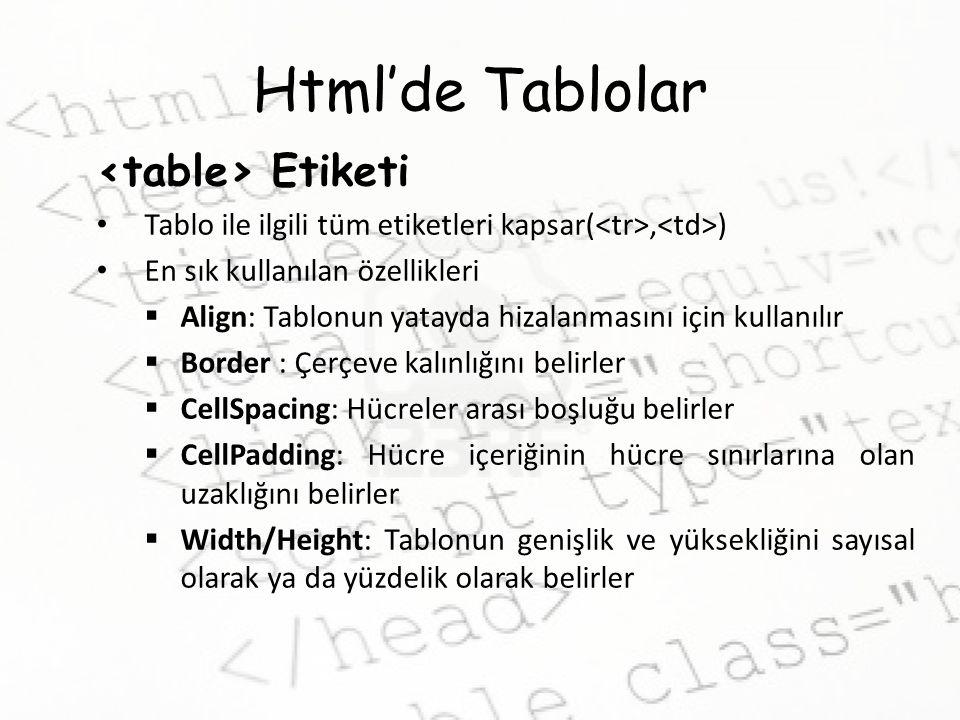 Html'de Tablolar <table> Etiketi