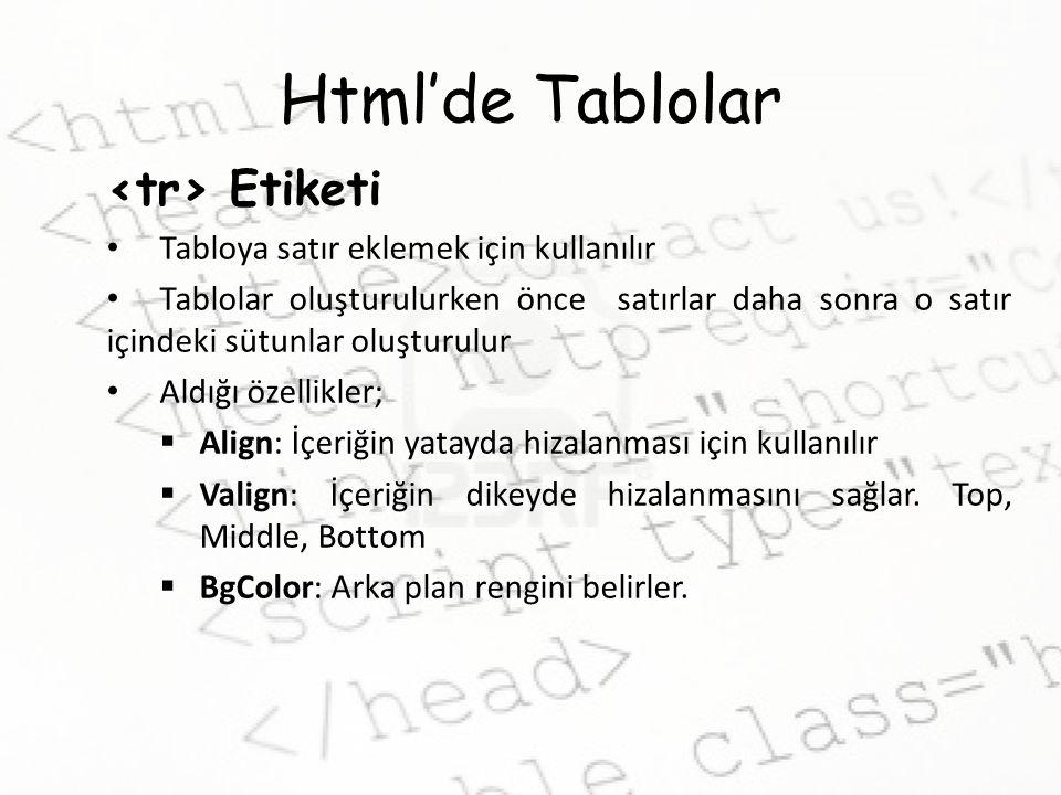 Html'de Tablolar <tr> Etiketi
