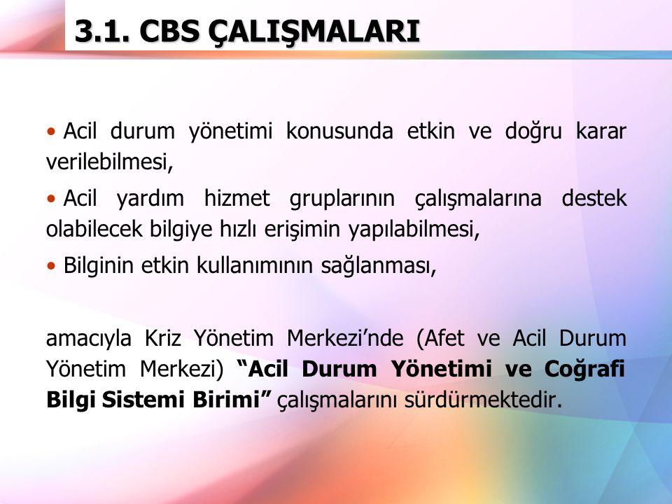 3.1. CBS ÇALIŞMALARI Acil durum yönetimi konusunda etkin ve doğru karar verilebilmesi,