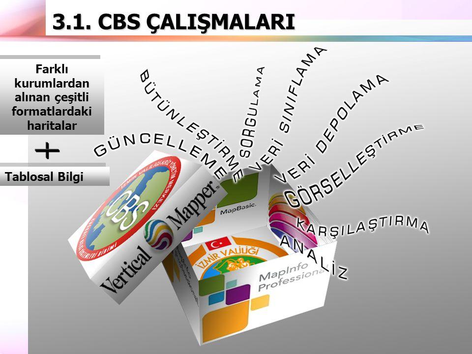 Farklı kurumlardan alınan çeşitli formatlardaki haritalar