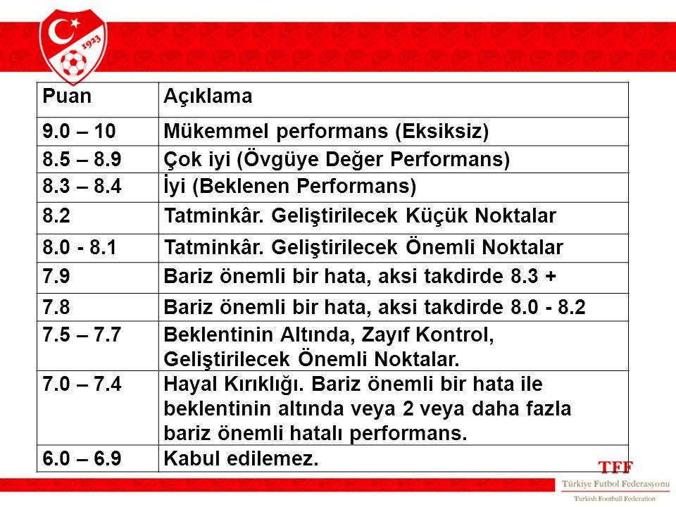 Puan Açıklama. 9.0 – 10. Mükemmel performans (Eksiksiz) 8.5 – 8.9. Çok iyi (Övgüye Değer Performans)