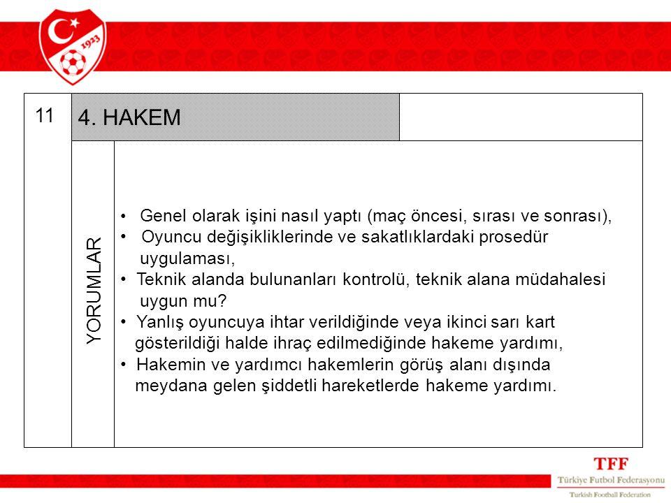 11 4. HAKEM. Genel olarak işini nasıl yaptı (maç öncesi, sırası ve sonrası), Oyuncu değişikliklerinde ve sakatlıklardaki prosedür.