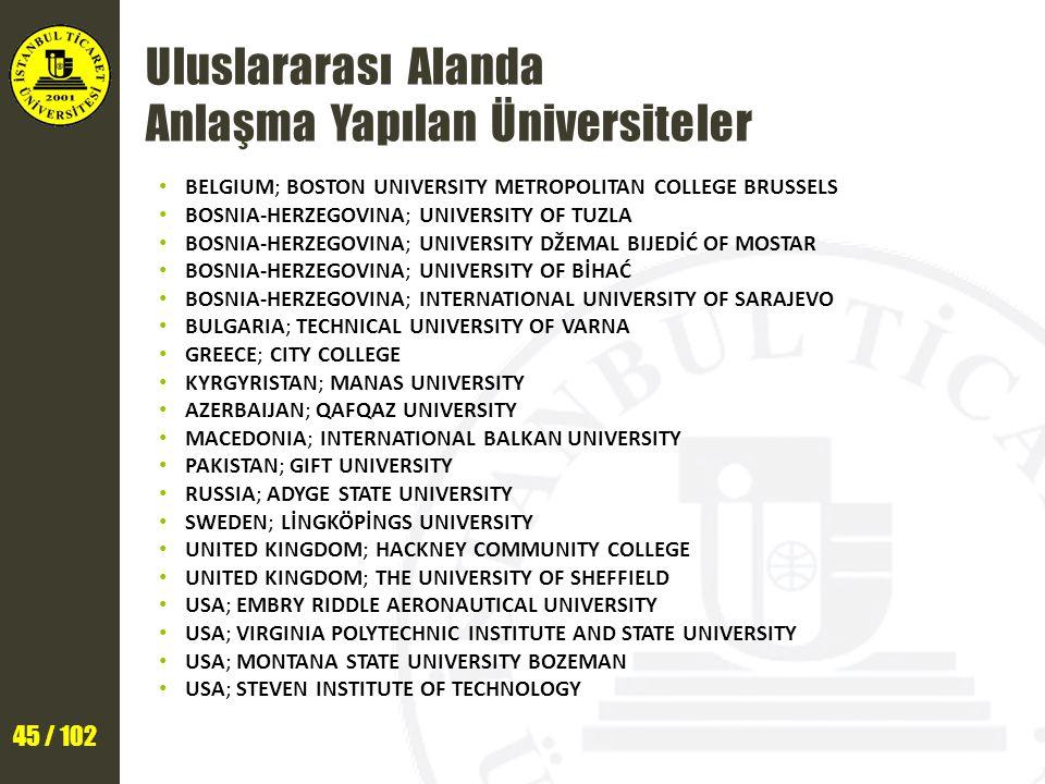 Uluslararası Alanda Anlaşma Yapılan Üniversiteler