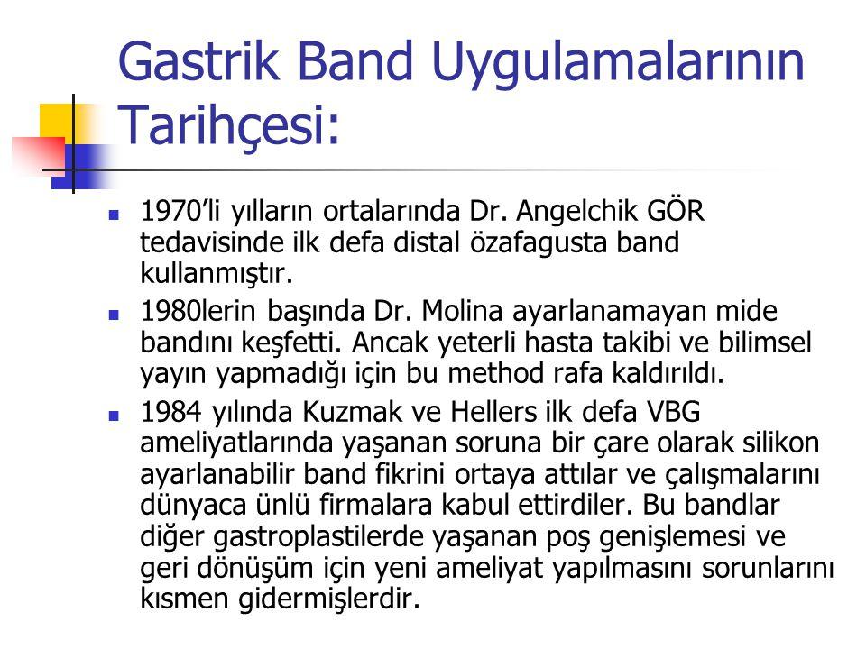 Gastrik Band Uygulamalarının Tarihçesi: