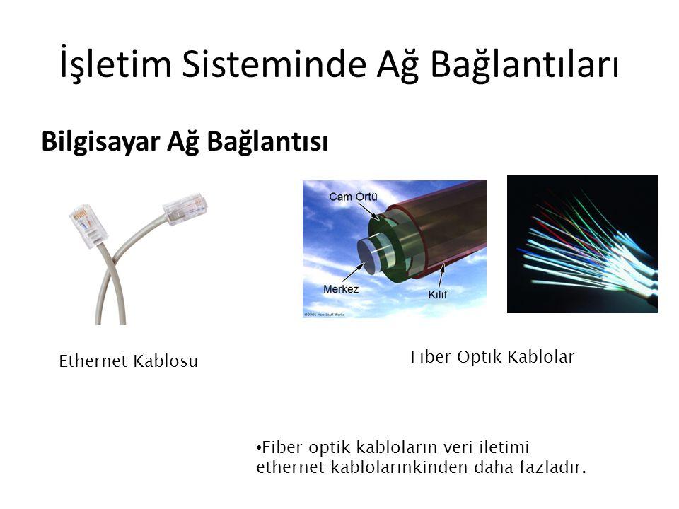 İşletim Sisteminde Ağ Bağlantıları