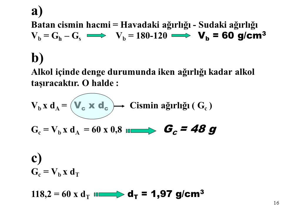 a) b) c) Batan cismin hacmi = Havadaki ağırlığı - Sudaki ağırlığı