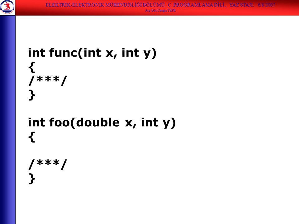 int func(int x, int y) { /***/ } int foo(double x, int y)