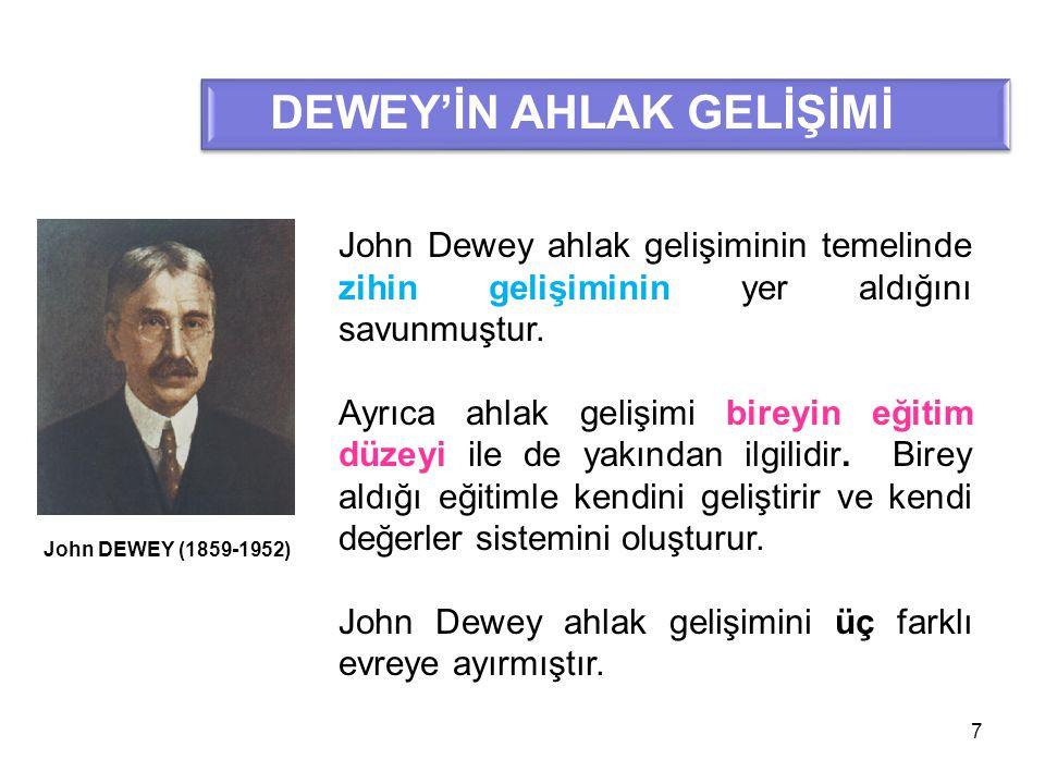 DEWEY'İN AHLAK GELİŞİMİ