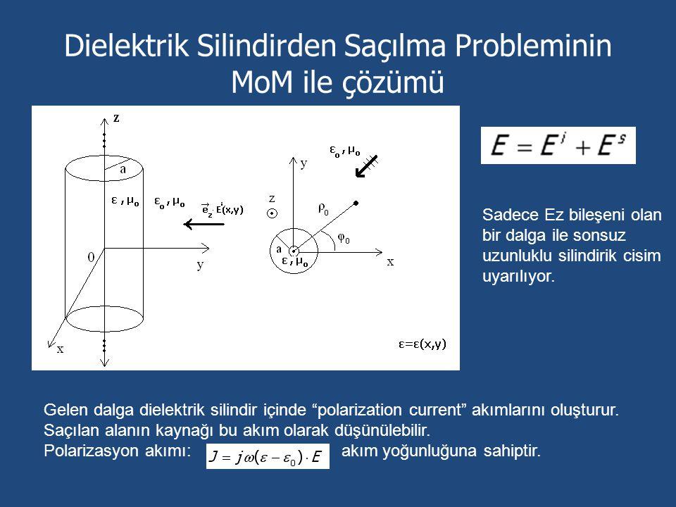 Dielektrik Silindirden Saçılma Probleminin MoM ile çözümü