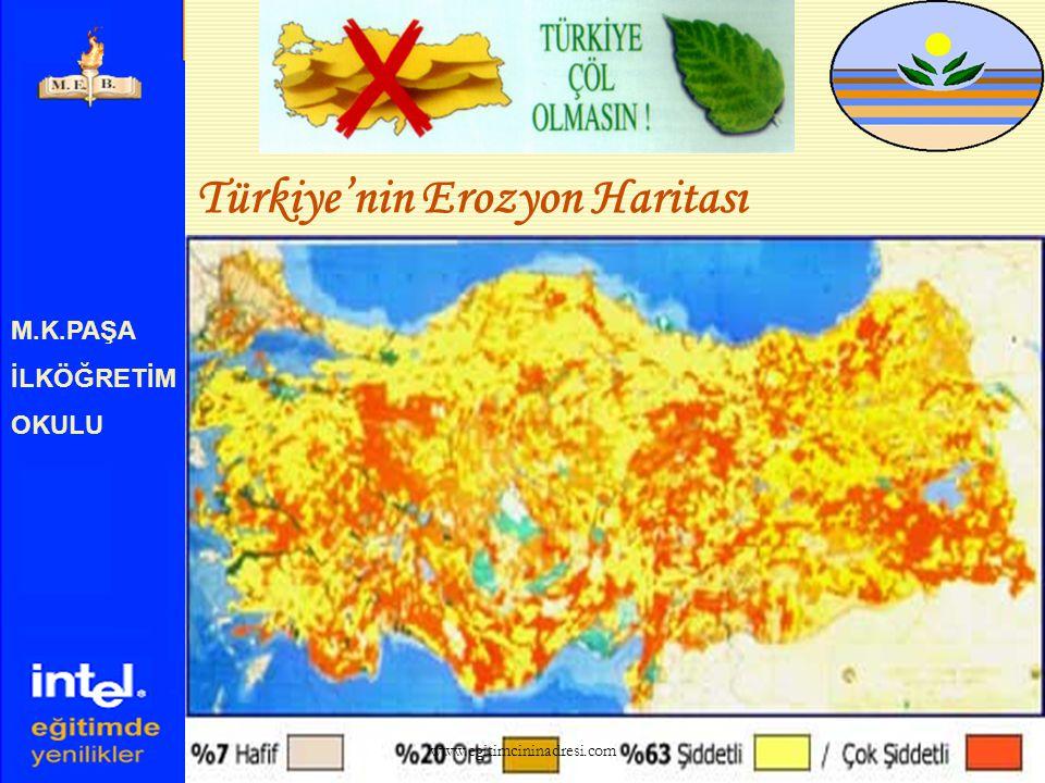 Türkiye'nin Erozyon Haritası