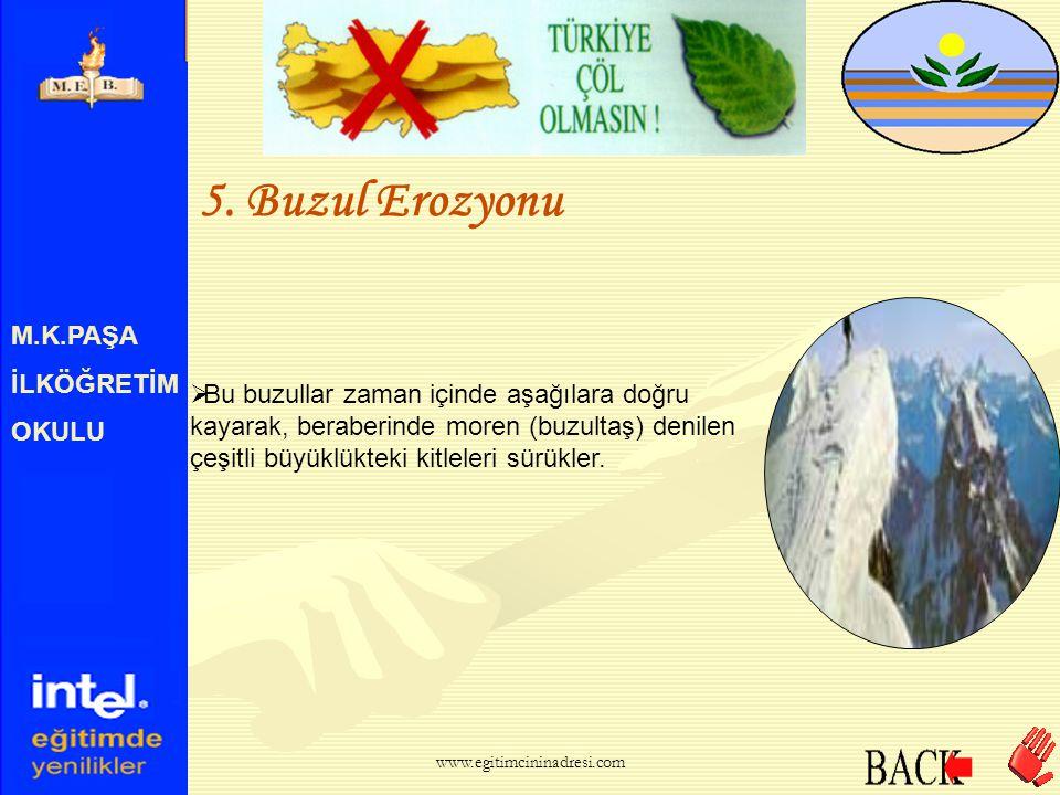 5. Buzul Erozyonu M.K.PAŞA İLKÖĞRETİM OKULU